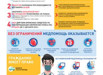 Особенности получения медицинской помощи в условиях COVID 19
