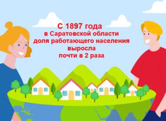 С1897 годав Саратовкой областидоля работающего населения выросла почти в 2 раза
